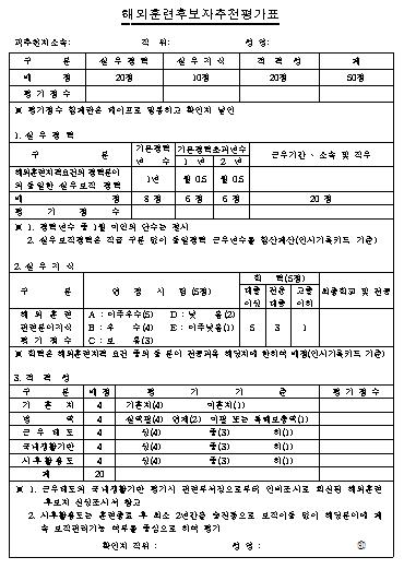 해외훈련후보자 추천평가표.png