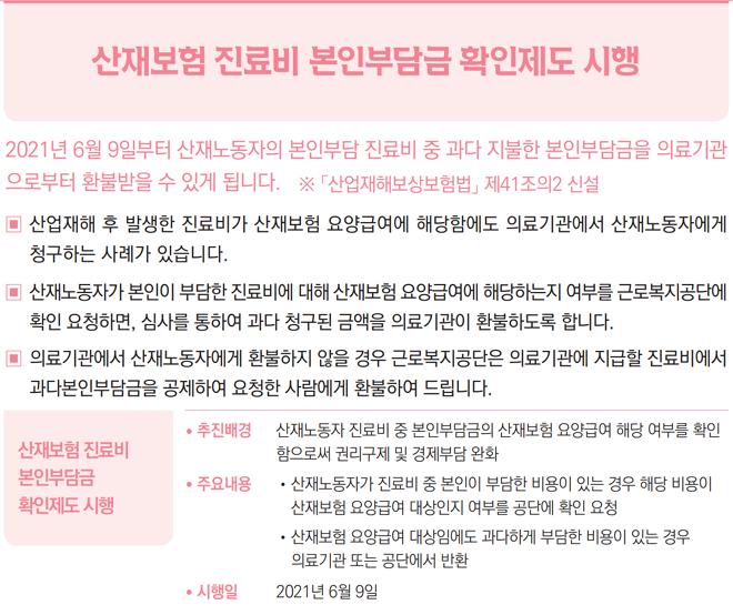 16산재보험 진료비 본인부담금 확인제도 시행.png
