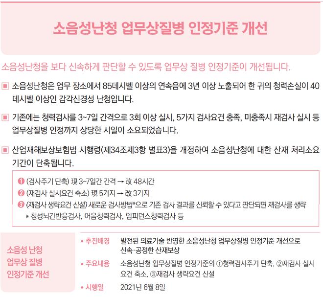 17소음성난청 업무상질병 인정기준 개선.png