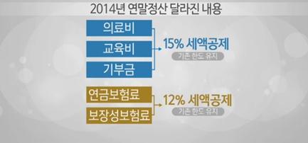 2014년도분 연말정산 그래픽25.jpg