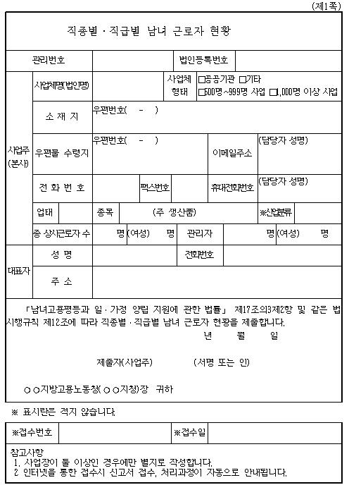 5호서식_직종별ㆍ직급별 남녀 근로자 현황.png