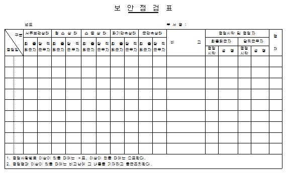 보언점검표.png