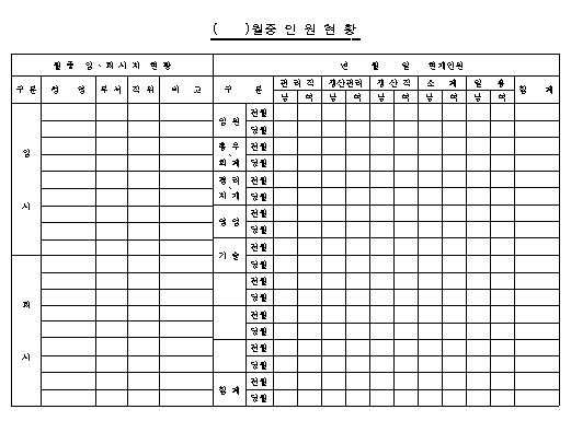월중 인원현황.png