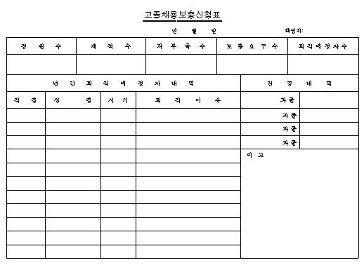 고졸채용보충신청서.png