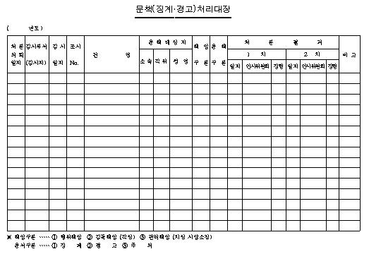 문책(징계,경고)처리대장.png