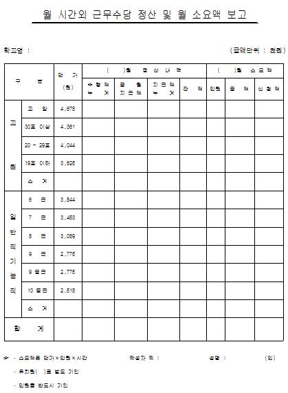 시간외근무수당 정산 밍 월 소요액 보고서.png