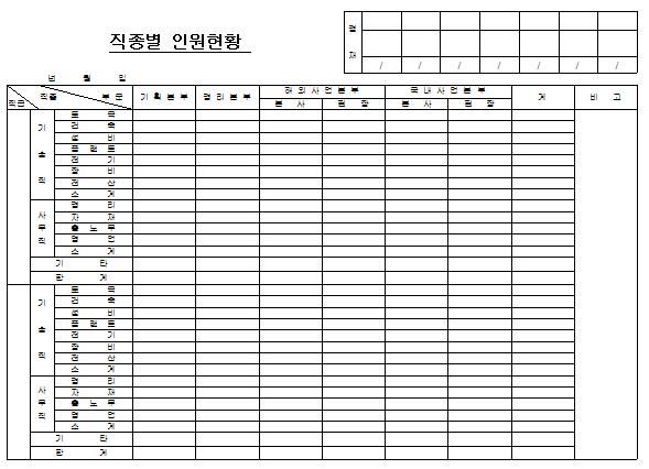 직종별 인원 현황.png