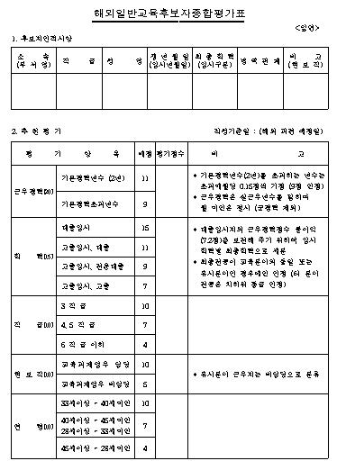 해외일반교육후보자 종합평가표.png